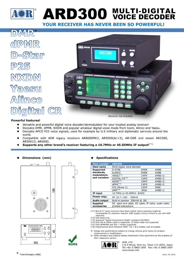ARD300 | OTHER PRODUCTS | AOR,LTD  Authority On Radio